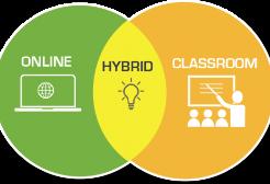 hybrid learning plan